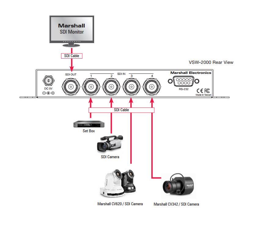 Laserline Car Alarm Wiring Diagram : Laserline alarm wiring diagram jeffdoedesign
