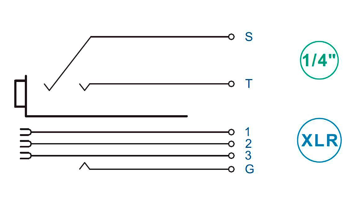 neutrik ncj5fi h combo 3 pin xlrf 1 4 inch mono horizontal pcb mount rh markertek com Jack Connector 6 Pin Connector