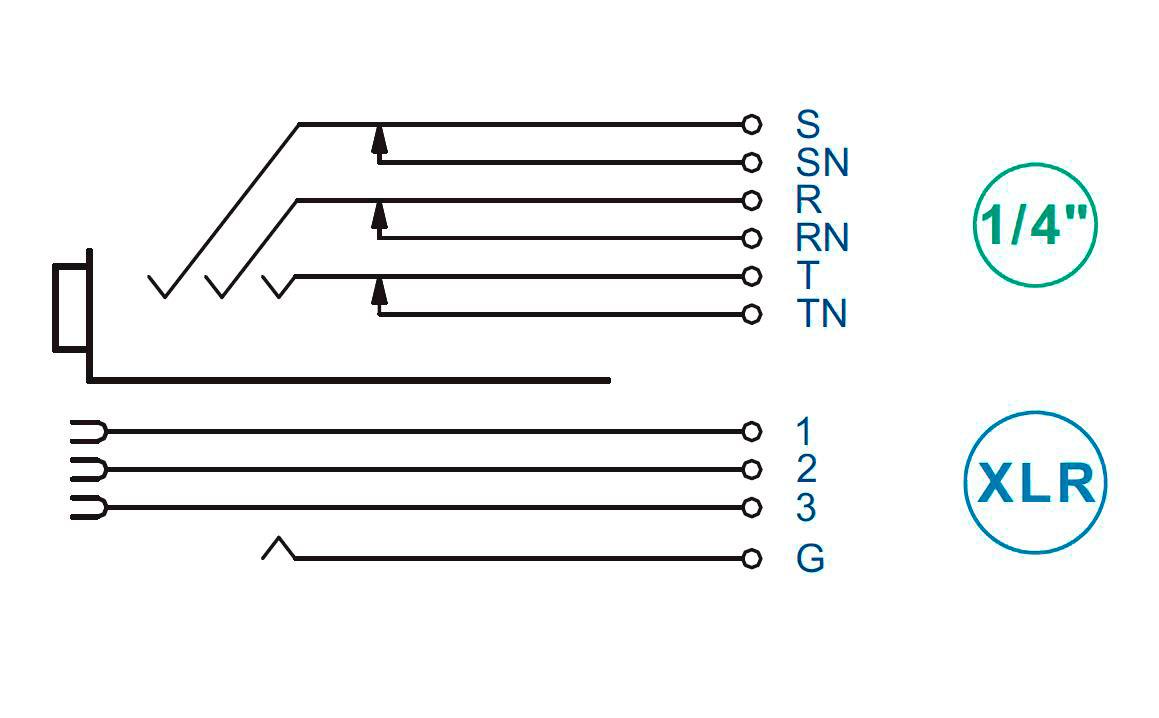 neutrik ncj9fi v combo 3 pin xlrf 1 4in w switching normalling rh markertek com