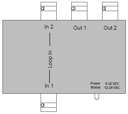 VAC 21-233-112 SDI Video Distribution Amplifier 21-233-112