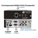 Blonder Tongue HDE-CHV-QAM/IP High Definition MPEG-2 Encoder Module