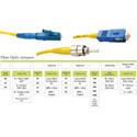 OCC D5LC-SC-3MG Duplex Fiber Optic Jumpers