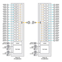 Telecast PY3-GHRR-W16 Python 3G Transceiver 8 HD/SDI TX and 8 HD/SDI RX On 1 Fiber