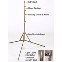 Lowel O1-33 Omni Stand 9 Foot Lighting Stand for Omni Lights