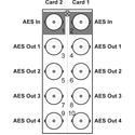 Cobalt Digital RM20-9913DA75-A/S A/S 20-Slot Frame Rear I/O Module for 9913DA75 - (1) AES Audio In BNC/(4) AES Audio Out