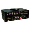 Smart-AVI V2V-MAX-S 6-Port HDMI Switcher Scaler and Converter
