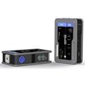 Theatrixx TXVV-SDI2AUDIO xVision Converter HDMI/SDI plus Audio Embedder to SDI NA version Edison out